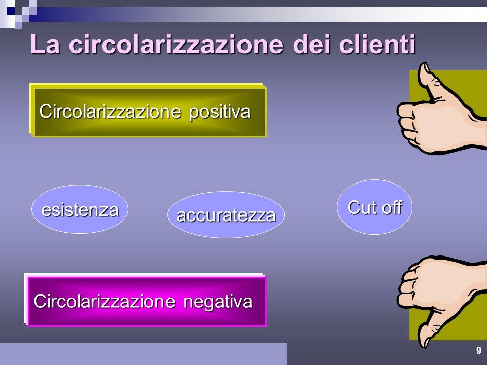 9 La circolarizzazione dei clienti Circolarizzazione positiva Circolarizzazione negativa esistenza accuratezza Cut off