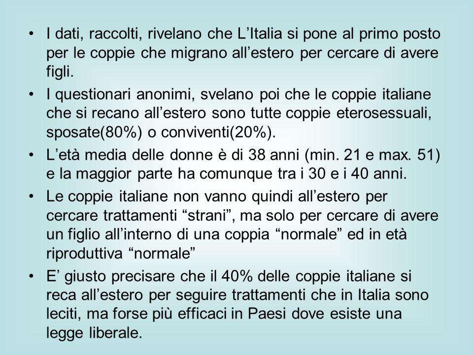 I dati, raccolti, rivelano che LItalia si pone al primo posto per le coppie che migrano allestero per cercare di avere figli. I questionari anonimi, s