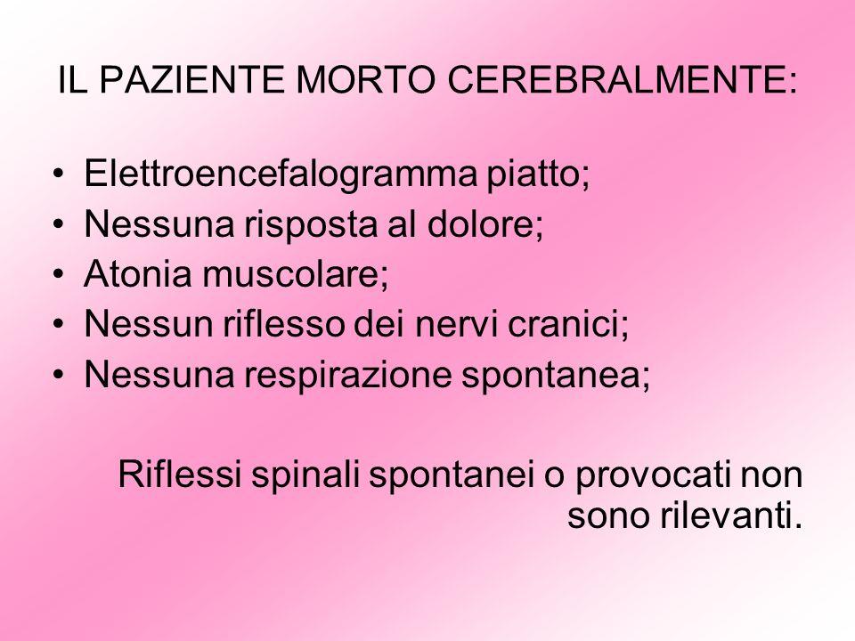 IL PAZIENTE MORTO CEREBRALMENTE: Elettroencefalogramma piatto; Nessuna risposta al dolore; Atonia muscolare; Nessun riflesso dei nervi cranici; Nessun