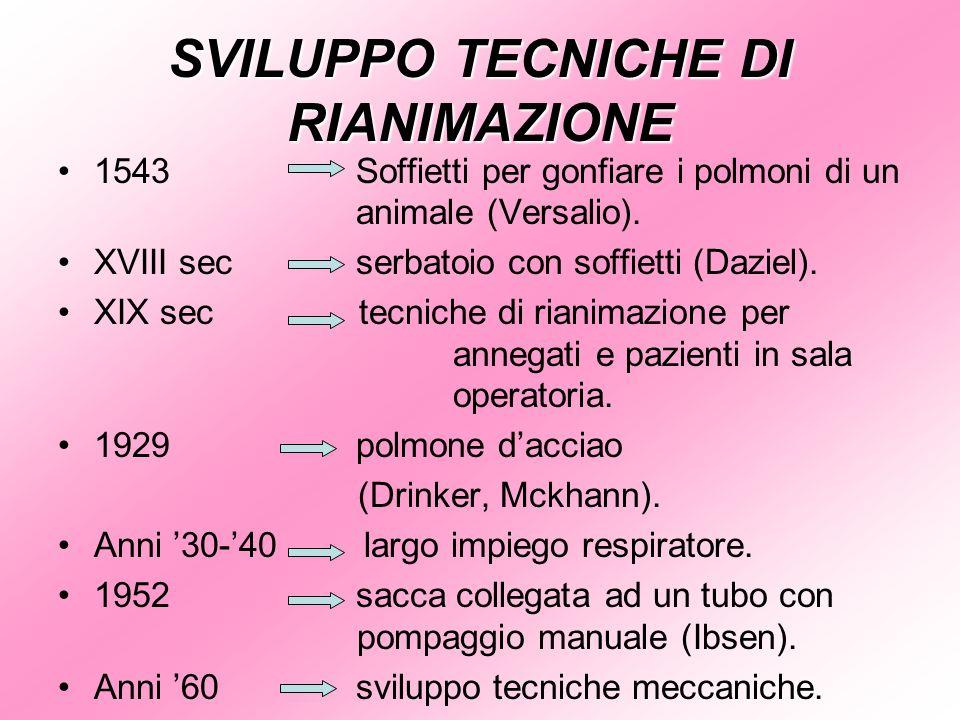 SVILUPPO TECNICHE DI RIANIMAZIONE 1543 Soffietti per gonfiare i polmoni di un animale (Versalio). XVIII sec serbatoio con soffietti (Daziel). XIX sec