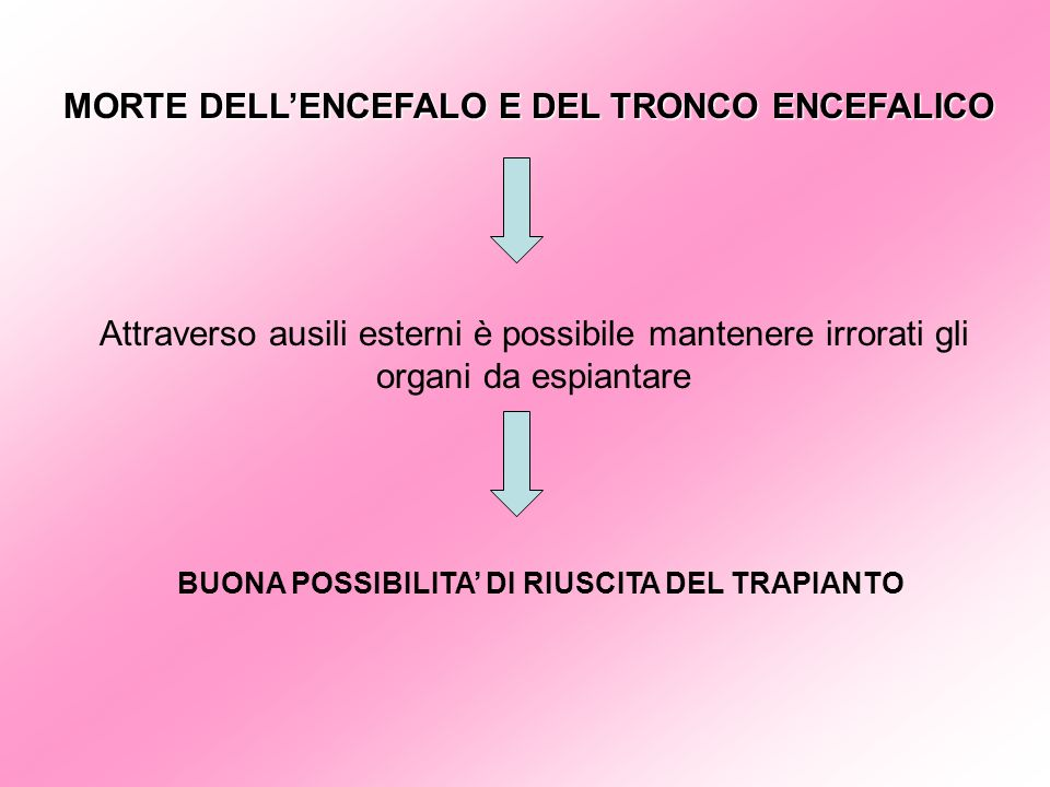 MORTE DELLENCEFALO E DEL TRONCO ENCEFALICO Attraverso ausili esterni è possibile mantenere irrorati gli organi da espiantare BUONA POSSIBILITA DI RIUS