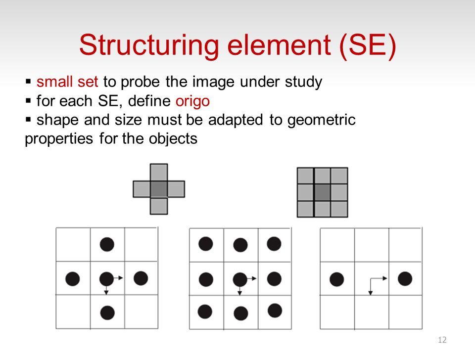 Structuring element (SE) 12 small set to probe the image under study for each SE, define origo shape and size must be adapted to geometric properties