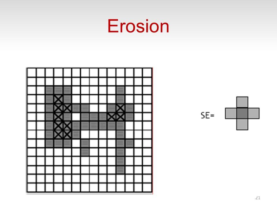 Erosion 21