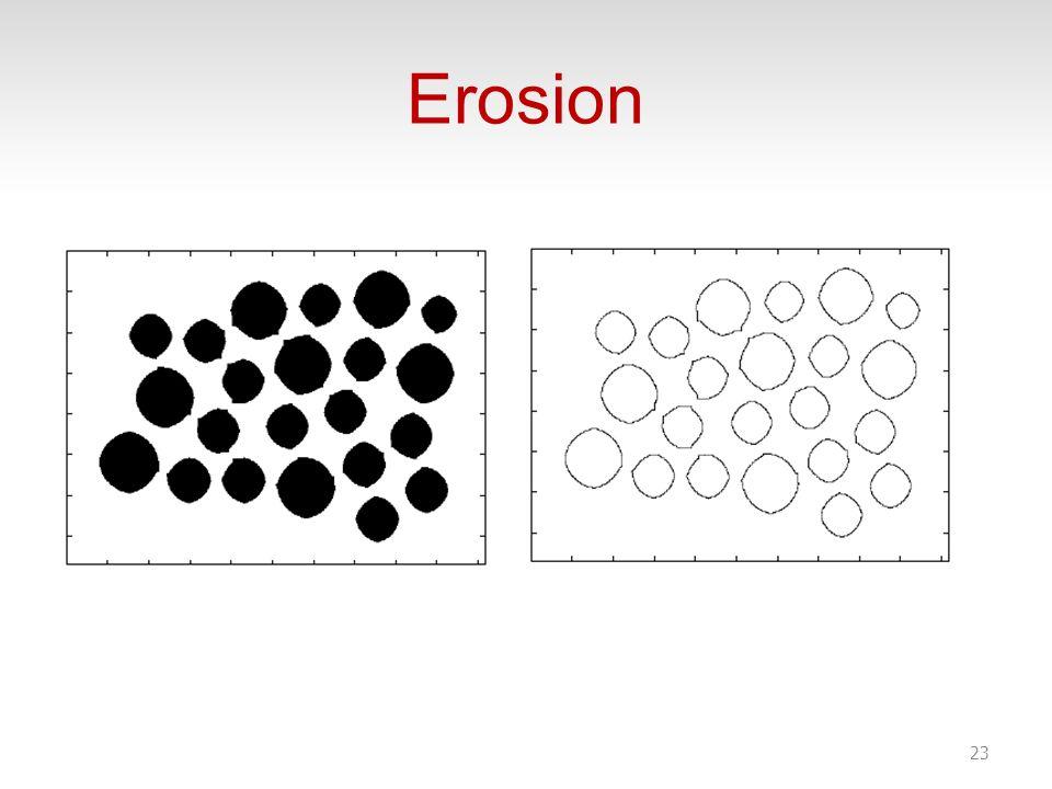 Erosion 23