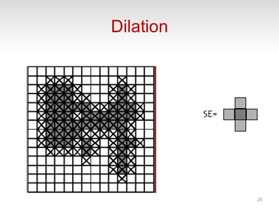 Dilation 28