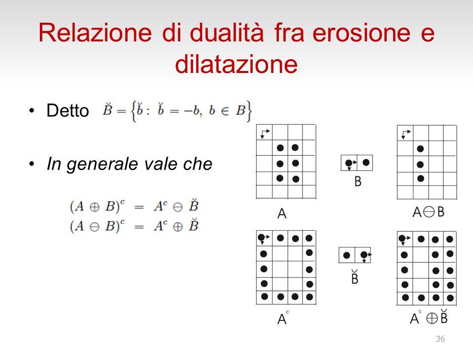 Relazione di dualità fra erosione e dilatazione Detto In generale vale che 36