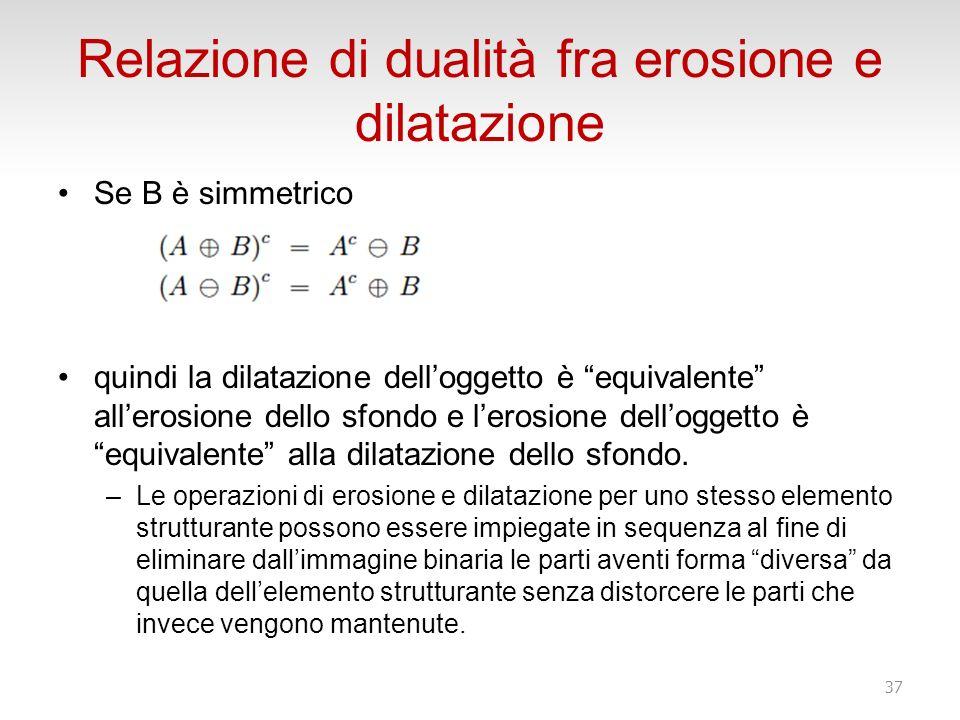 Relazione di dualità fra erosione e dilatazione Se B è simmetrico quindi la dilatazione delloggetto è equivalente allerosione dello sfondo e lerosione delloggetto è equivalente alla dilatazione dello sfondo.