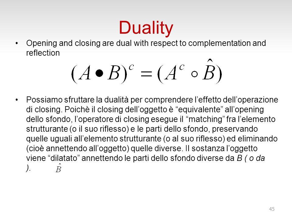 Duality Opening and closing are dual with respect to complementation and reflection Possiamo sfruttare la dualità per comprendere leffetto delloperazione di closing.