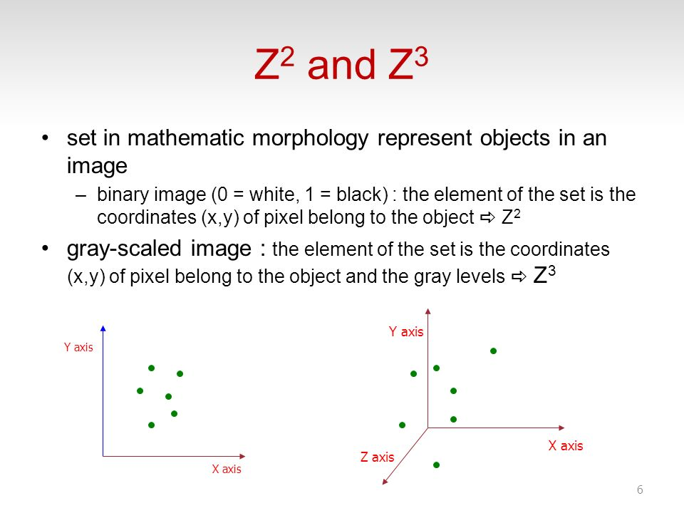 Z 2 and Z 3 set in mathematic morphology represent objects in an image –binary image (0 = white, 1 = black) : the element of the set is the coordinate