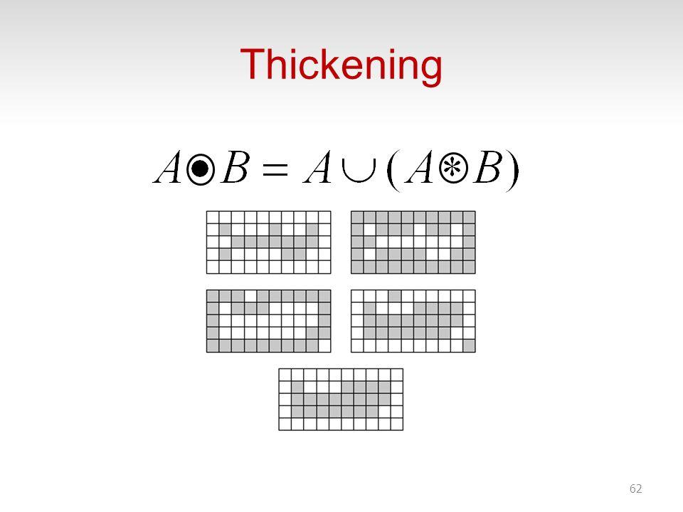 Thickening 62