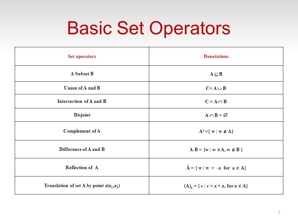 Basic Set Operators 7 Set operatorsDenotations A Subset B A B Union of A and B C= A B Intersection of A and B C = A B Disjoint A B = Complement of A A c ={ w | w A} Difference of A and B A-B = {w | w A, w B } Reflection of A Â = { w | w = -a for a A} Translation of set A by point z(z 1,z 2 ) (A) z = { c | c = a + z, for a A}