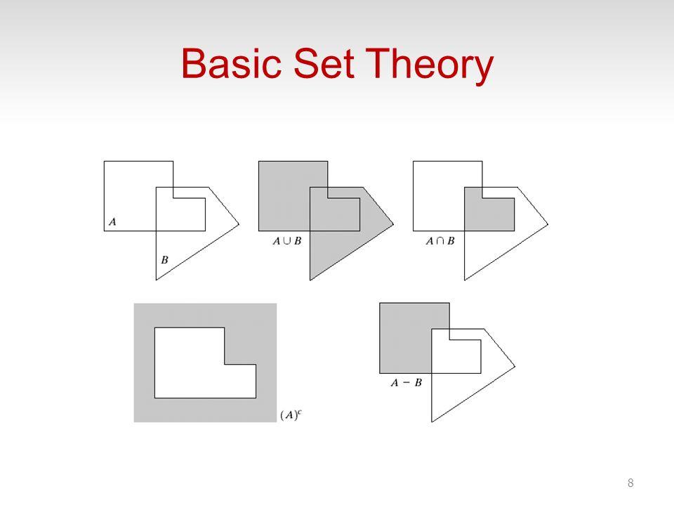Basic Set Theory 8