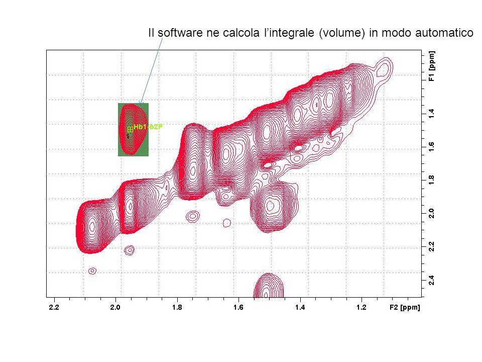 Il software ne calcola lintegrale (volume) in modo automatico