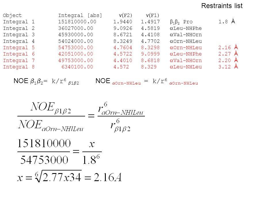 ObjectIntegral [abs] ν(F2) ν(F1) Integral 1151810000.001.94401.4917 1 2 Pro 1.8 Å Integral 236027000.009.09264.5819 Leu-NHPhe Integral 345930000.008.6