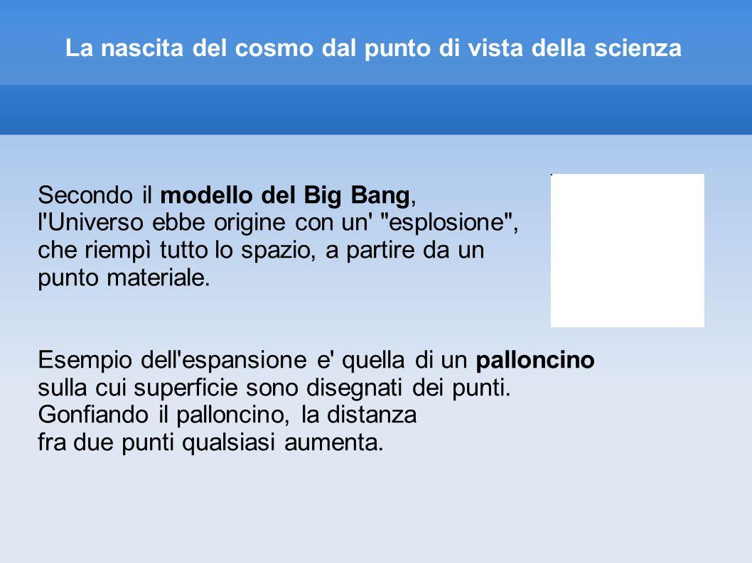 La nascita del cosmo dal punto di vista della scienza Secondo il modello del Big Bang, l'Universo ebbe origine con un'