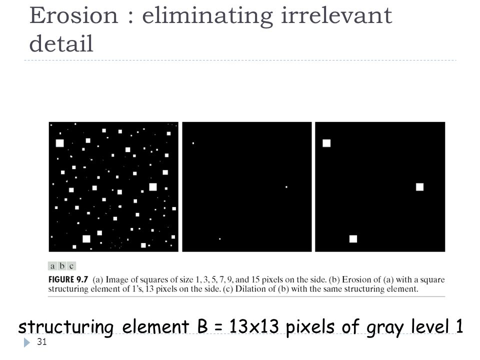 Erosion : eliminating irrelevant detail 31 structuring element B = 13x13 pixels of gray level 1