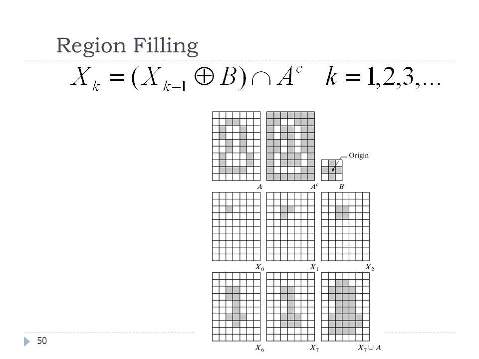 Region Filling 50