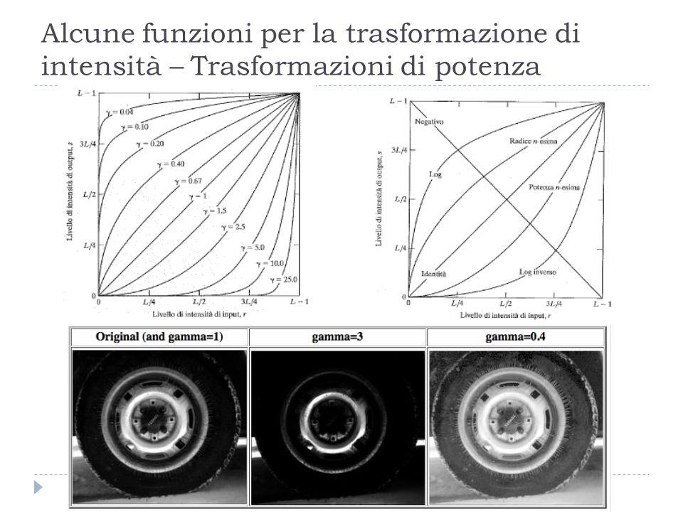 Alcune funzioni per la trasformazione di intensità – Trasformazioni di potenza