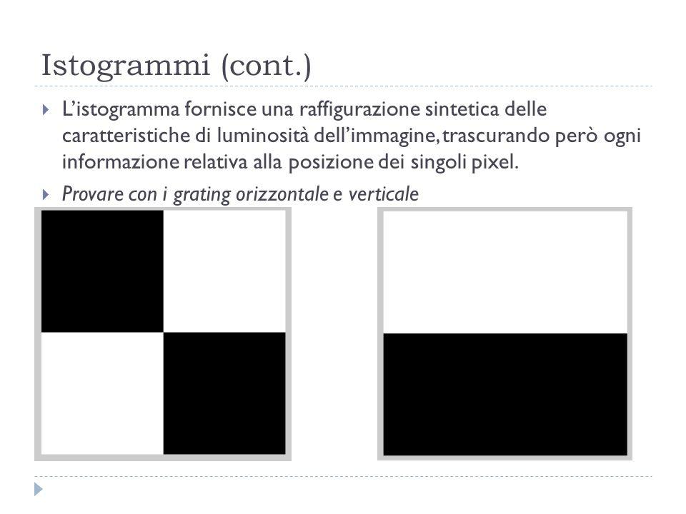 Istogrammi (cont.) Listogramma fornisce una raffigurazione sintetica delle caratteristiche di luminosità dellimmagine, trascurando però ogni informazi