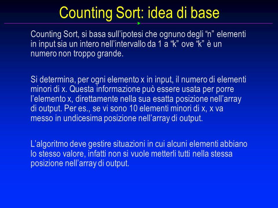 Counting Sort: idea di base Counting Sort, si basa sullipotesi che ognuno degli n elementi in input sia un intero nellintervallo da 1 a k ove k è un numero non troppo grande.