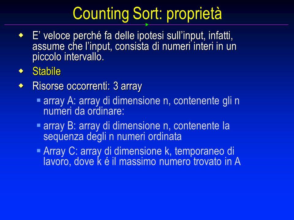 Counting Sort: proprietà E veloce perché fa delle ipotesi sullinput, infatti, assume che linput, consista di numeri interi in un piccolo intervallo.