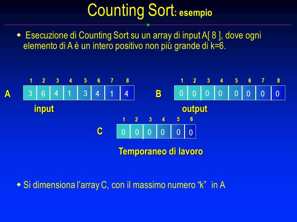 Counting Sort : esempio 3 6 14 1 C 4 3 4 0 1 000 0 0 A 234 5 87 6 1234 56 s Esecuzione di Counting Sort su un array di input A[ 8 ], dove ogni elemento di A é un intero positivo non più grande di k=6.