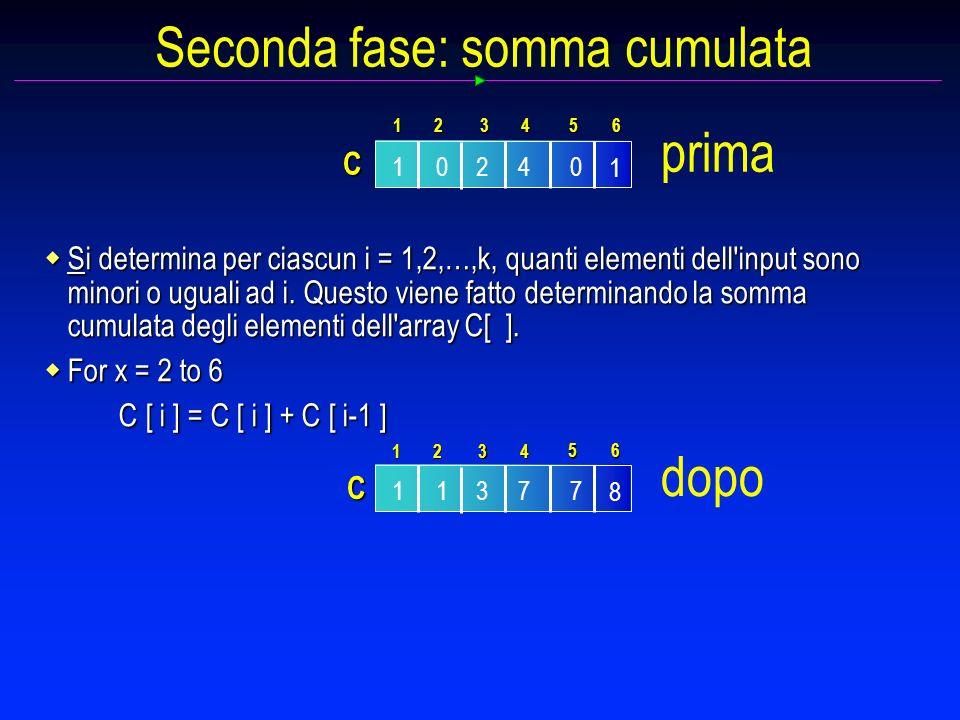 Seconda fase: somma cumulata Si determina per ciascun i = 1,2,…,k, quanti elementi dell'input sono minori o uguali ad i. Questo viene fatto determinan
