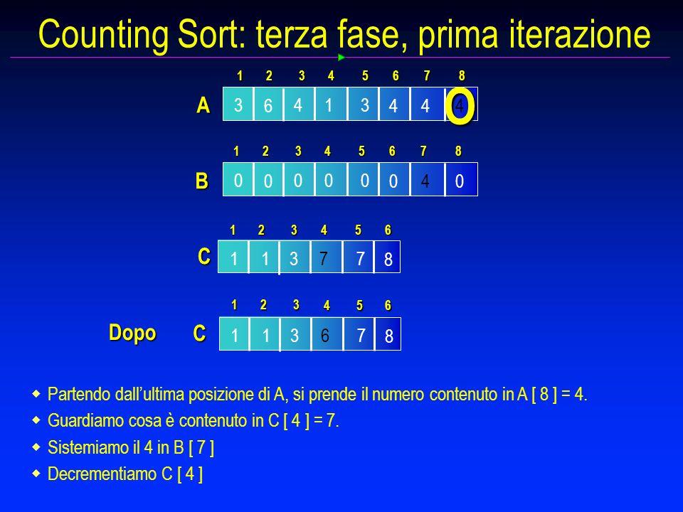 Counting Sort: terza fase, prima iterazione Partendo dallultima posizione di A, si prende il numero contenuto in A [ 8 ] = 4.