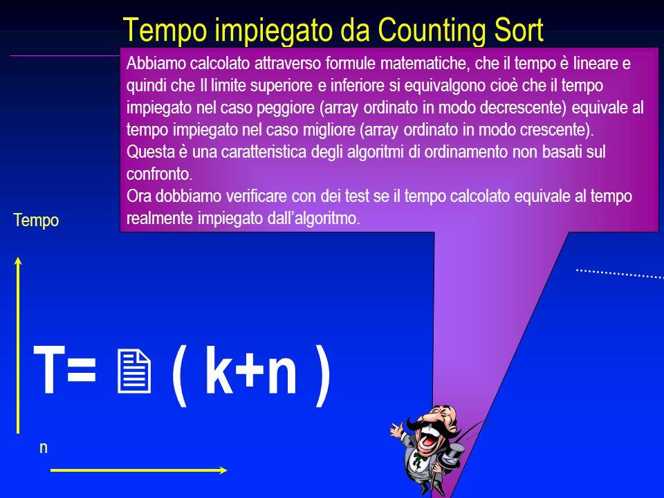 Tempo impiegato da Counting Sort T= 2 ( k+n ) Abbiamo calcolato attraverso formule matematiche, che il tempo è lineare e quindi che Il limite superiore e inferiore si equivalgono cioè che il tempo impiegato nel caso peggiore (array ordinato in modo decrescente) equivale al tempo impiegato nel caso migliore (array ordinato in modo crescente).