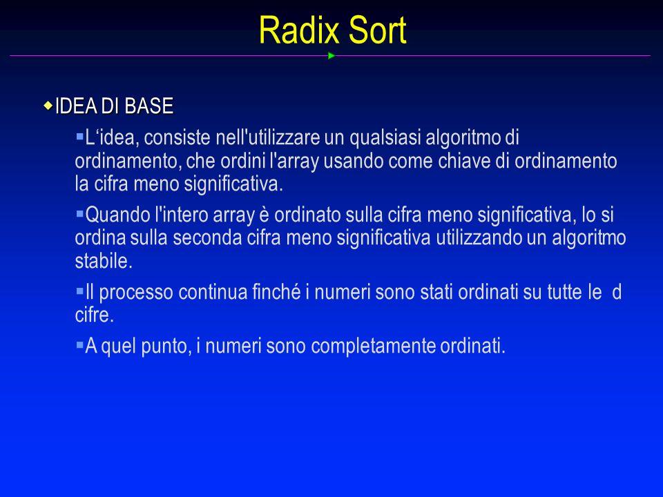 Radix Sort IDEA DI BASE IDEA DI BASE Lidea, consiste nell utilizzare un qualsiasi algoritmo di ordinamento, che ordini l array usando come chiave di ordinamento la cifra meno significativa.