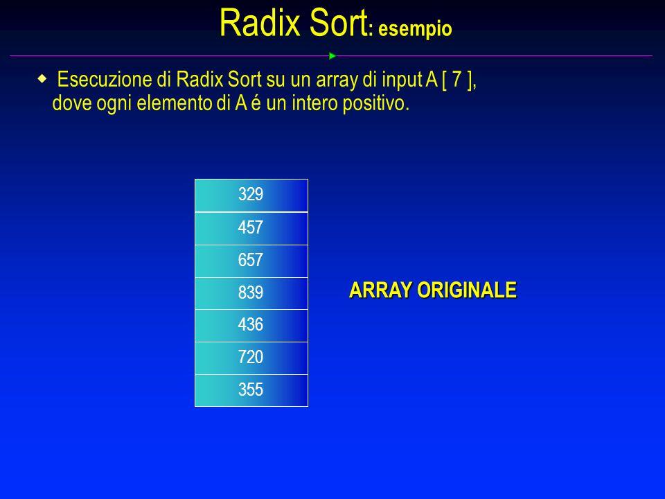 Radix Sort : esempio 329 ARRAY ORIGINALE s Esecuzione di Radix Sort su un array di input A [ 7 ], dove ogni elemento di A é un intero positivo. 457 65