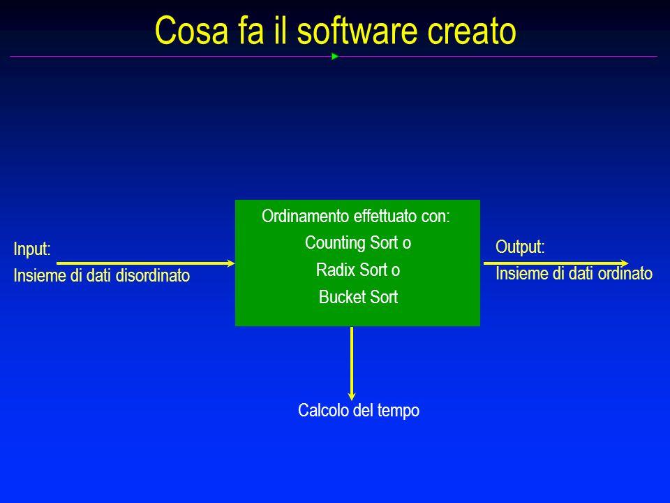 Input: Insieme di dati disordinato Ordinamento effettuato con: Counting Sort o Radix Sort o Bucket Sort Cosa fa il software creato Output: Insieme di dati ordinato Calcolo del tempo