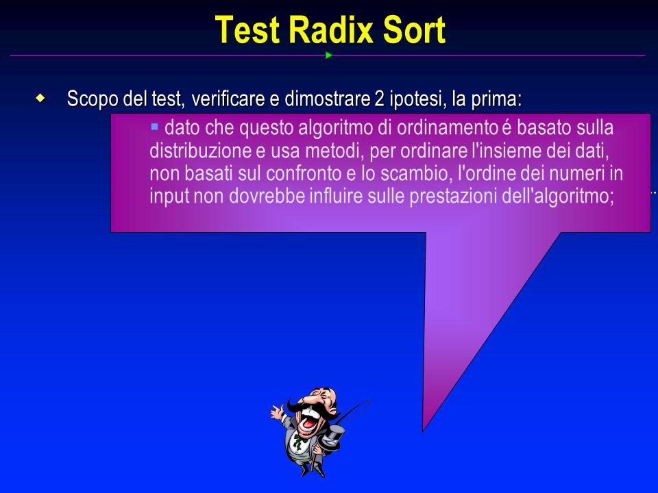 Scopo del test, verificare e dimostrare 2 ipotesi, la prima: Scopo del test, verificare e dimostrare 2 ipotesi, la prima: dato che questo algoritmo di