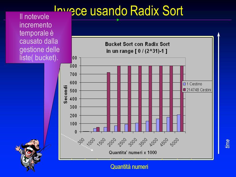 Invece usando Radix Sort Quantità numeri 4500 2500 500 100015003000 4000 3500 2000 5000 Inf. time Il notevole incremento temporale è causato dalla ges