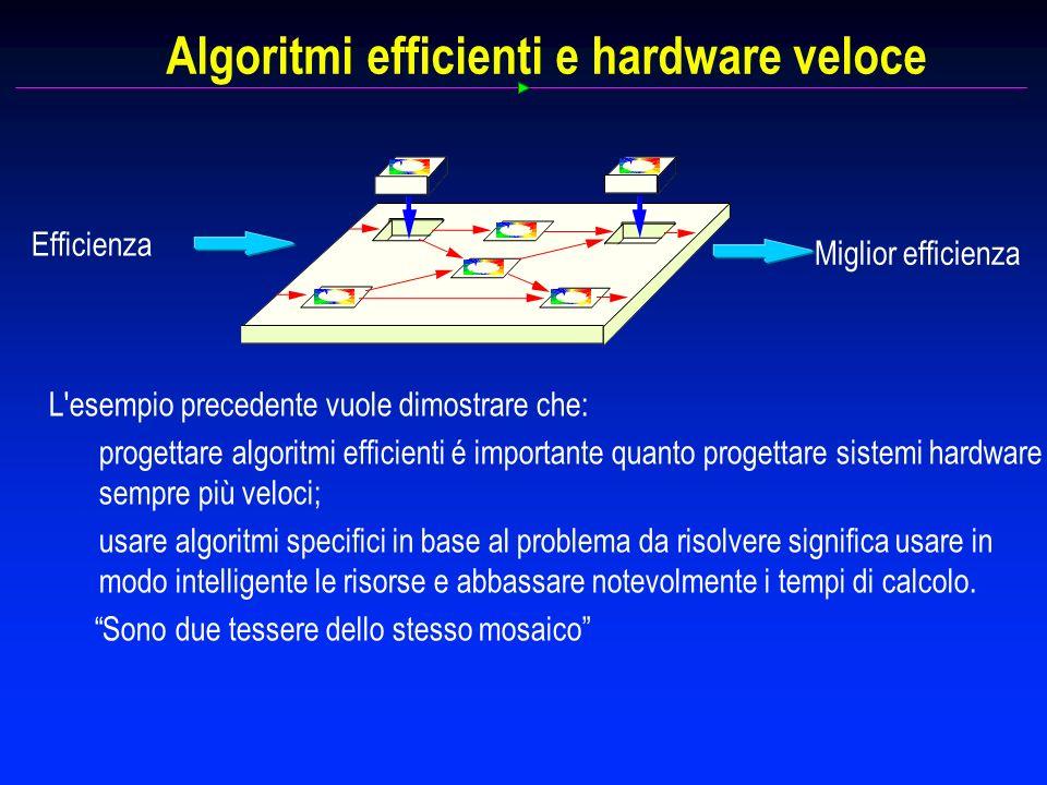 Algoritmi efficienti e hardware veloce L esempio precedente vuole dimostrare che: progettare algoritmi efficienti é importante quanto progettare sistemi hardware sempre più veloci; usare algoritmi specifici in base al problema da risolvere significa usare in modo intelligente le risorse e abbassare notevolmente i tempi di calcolo.