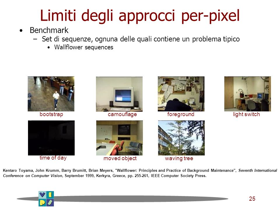 25 Limiti degli approcci per-pixel Benchmark –Set di sequenze, ognuna delle quali contiene un problema tipico Wallflower sequences bootstrap time of day camouflageforegroundlight switch moved objectwaving tree Kentaro Toyama, John Krumm, Barry Brumitt, Brian Meyers, Wallflower: Principles and Practice of Background Maintenance , Seventh International Conference on Computer Vision, September 1999, Kerkyra, Greece, pp.
