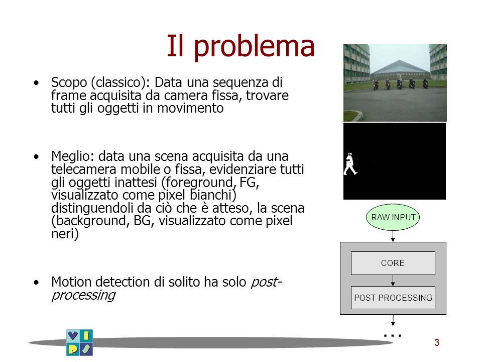 3 Il problema Scopo (classico): Data una sequenza di frame acquisita da camera fissa, trovare tutti gli oggetti in movimento Meglio: data una scena acquisita da una telecamera mobile o fissa, evidenziare tutti gli oggetti inattesi (foreground, FG, visualizzato come pixel bianchi) distinguendoli da ciò che è atteso, la scena (background, BG, visualizzato come pixel neri) Motion detection di solito ha solo post- processing CORE POST PROCESSING RAW INPUT …