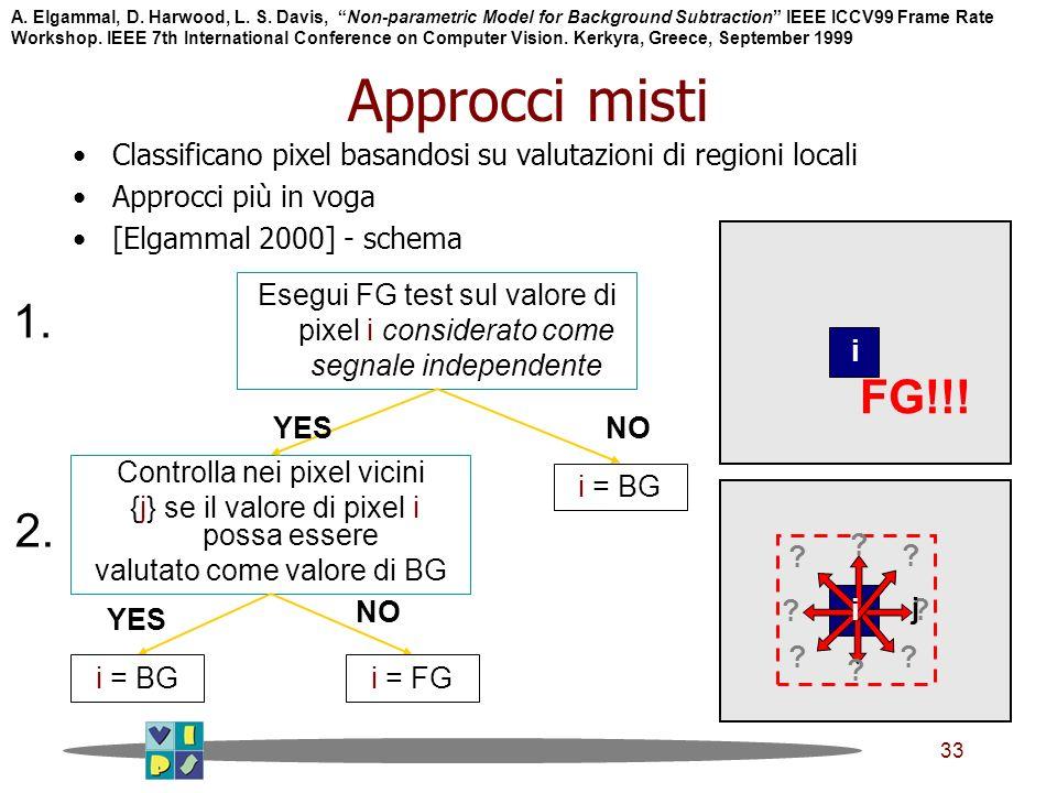 33 Approcci misti Classificano pixel basandosi su valutazioni di regioni locali Approcci più in voga [Elgammal 2000] - schema .