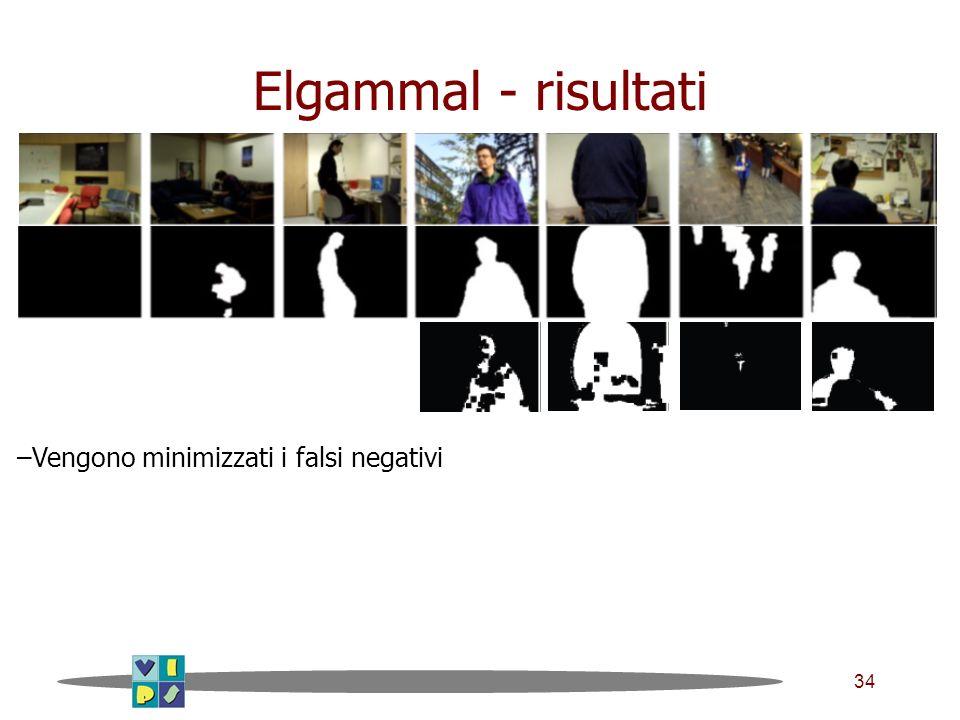 34 Elgammal - risultati –Vengono minimizzati i falsi negativi