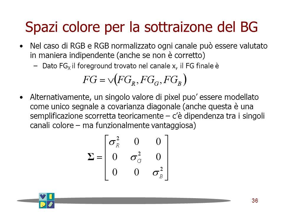 36 Spazi colore per la sottraizone del BG Nel caso di RGB e RGB normalizzato ogni canale può essere valutato in maniera indipendente (anche se non è corretto) –Dato FG X il foreground trovato nel canale x, il FG finale è Alternativamente, un singolo valore di pixel puo essere modellato come unico segnale a covarianza diagonale (anche questa è una semplificazione scorretta teoricamente – cè dipendenza tra i singoli canali colore – ma funzionalmente vantaggiosa)