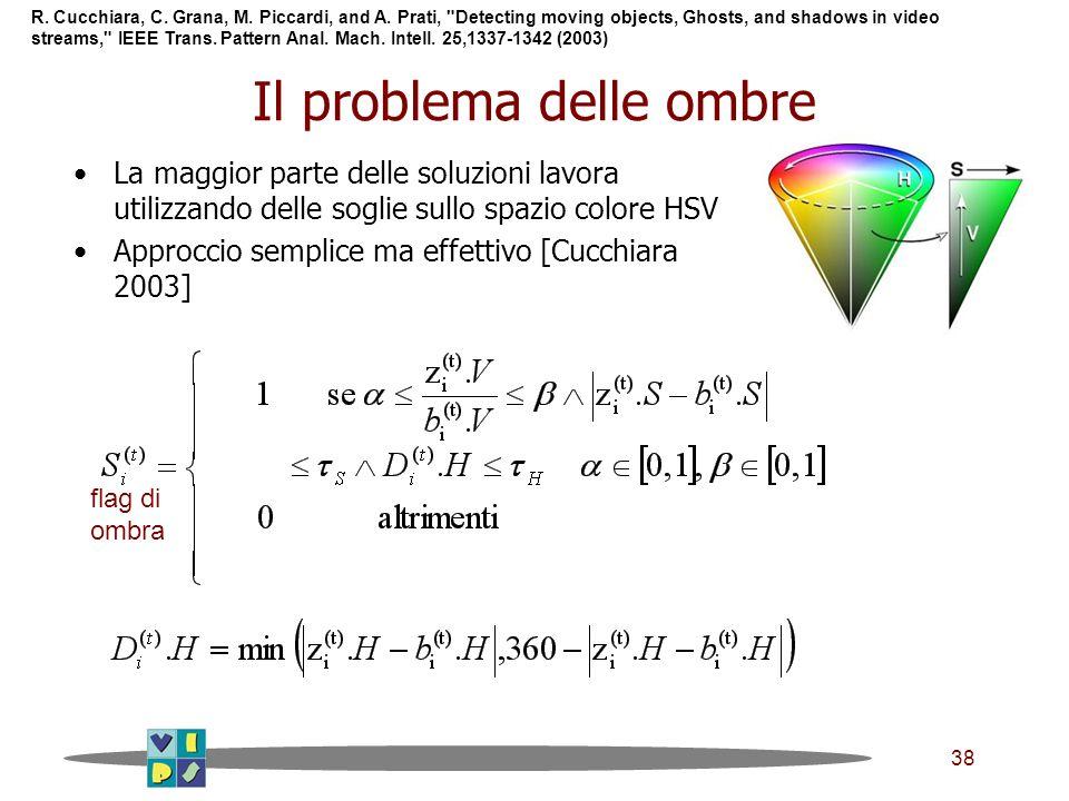 38 Il problema delle ombre La maggior parte delle soluzioni lavora utilizzando delle soglie sullo spazio colore HSV Approccio semplice ma effettivo [Cucchiara 2003] flag di ombra R.