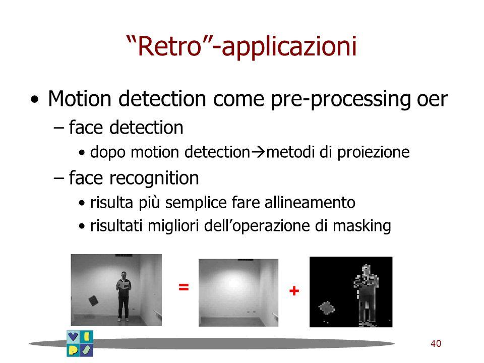 40 Retro-applicazioni Motion detection come pre-processing oer –face detection dopo motion detection metodi di proiezione –face recognition risulta più semplice fare allineamento risultati migliori delloperazione di masking + =