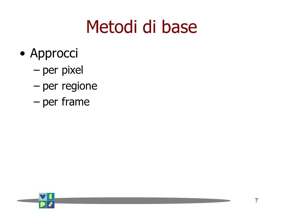 8 Ogni pixel rappresenta un processo indipendente Ad ogni istante temporale t ogni pixel viene classificato come FG or BG pixel value z (t) t FG BG FG BG Metodi di base – approcci per-pixel t