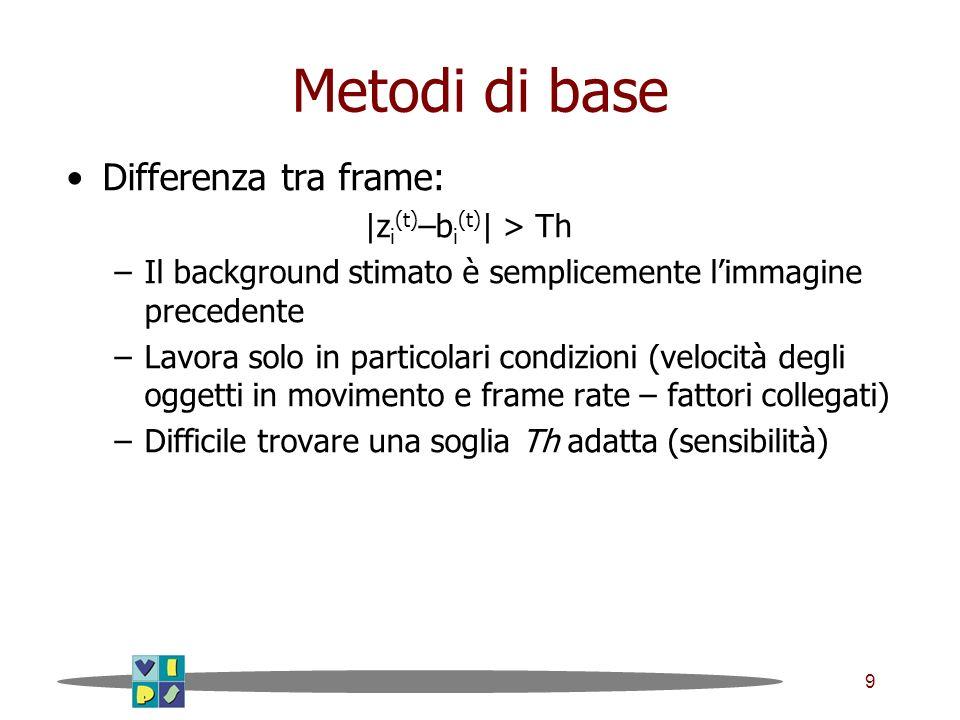 9 Metodi di base Differenza tra frame: |z i (t) –b i (t) | > Th –Il background stimato è semplicemente limmagine precedente –Lavora solo in particolari condizioni (velocità degli oggetti in movimento e frame rate – fattori collegati) –Difficile trovare una soglia Th adatta (sensibilità)
