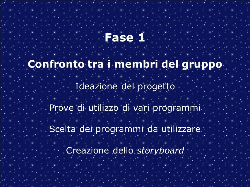 Fase 1 Confronto tra i membri del gruppo Ideazione del progetto Prove di utilizzo di vari programmi Scelta dei programmi da utilizzare Creazione dello storyboard