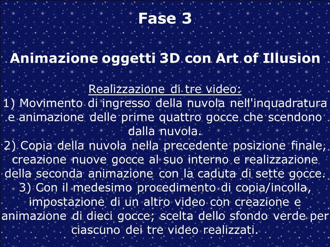 Fase 4 Riprese del video Preparazione del set in considerazione del successivo montaggio Riprese della scena, inizialmente con una fotocamera digitale, quindi con un iPod Touch Scelta del video di migliore qualità