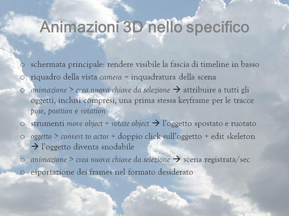 Animazioni 3D nello specifico o schermata principale: rendere visibile la fascia di timeline in basso o riquadro della vista camera = inquadratura del