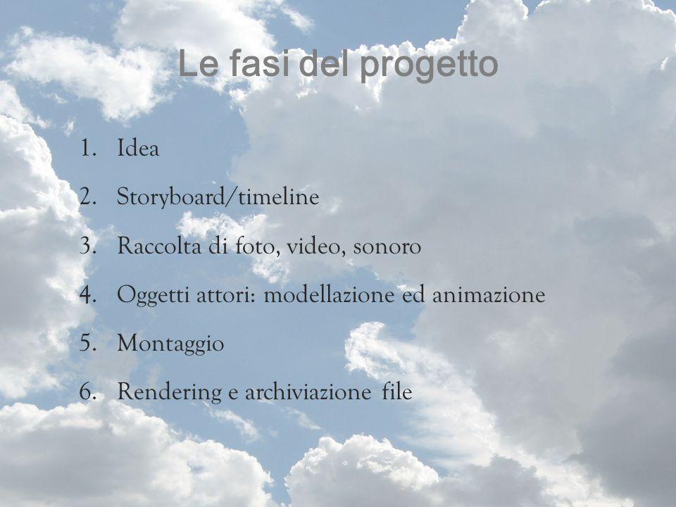 Le fasi del progetto 1.Idea 2.Storyboard/timeline 3.Raccolta di foto, video, sonoro 4.Oggetti attori: modellazione ed animazione 5.Montaggio 6.Renderi