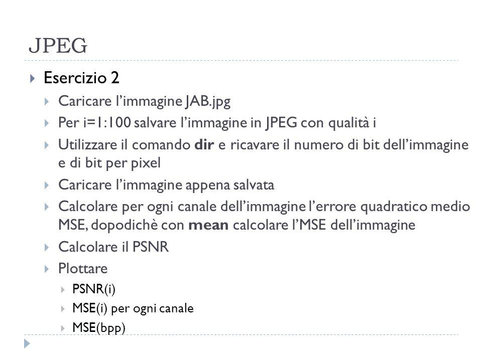 JPEG Esercizio 2 Caricare limmagine JAB.jpg Per i=1:100 salvare limmagine in JPEG con qualità i Utilizzare il comando dir e ricavare il numero di bit dellimmagine e di bit per pixel Caricare limmagine appena salvata Calcolare per ogni canale dellimmagine lerrore quadratico medio MSE, dopodichè con mean calcolare lMSE dellimmagine Calcolare il PSNR Plottare PSNR(i) MSE(i) per ogni canale MSE(bpp)
