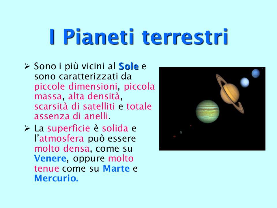 I Pianeti terrestri Sole Sono i più vicini al Sole e sono caratterizzati da piccole dimensioni, piccola massa, alta densità, scarsità di satelliti e t